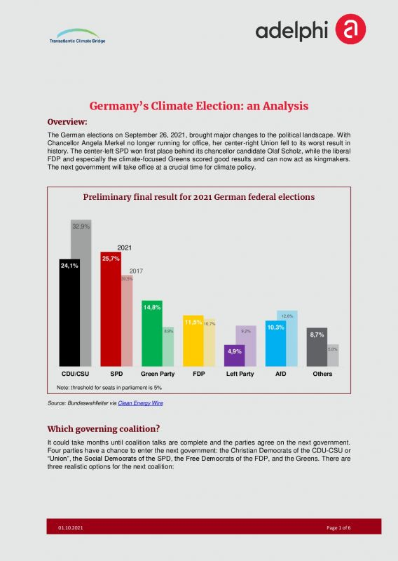 Cover Germany's Climate Election: an Analysis